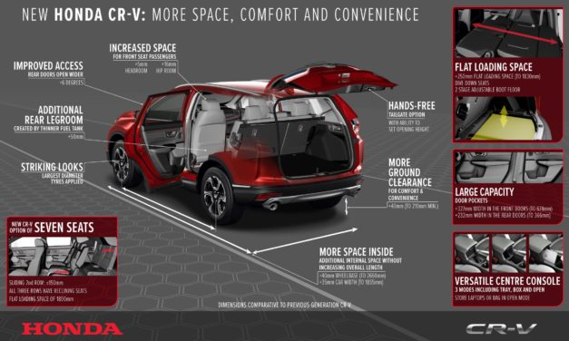 New Honda CR-V: More space, comfort, convenience and technology